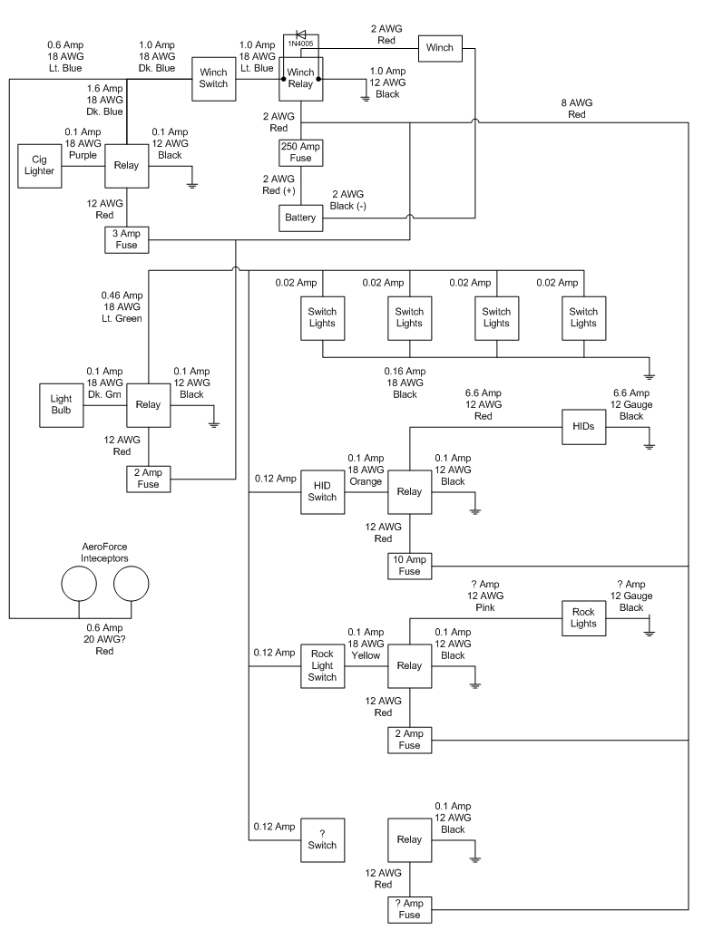 Auxiliary Electrical Infrastructure 46 Packard Wiring Diagram